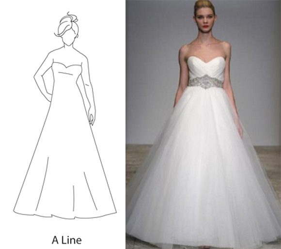 Get Silhouette Savvy Preowned Wedding Dresses
