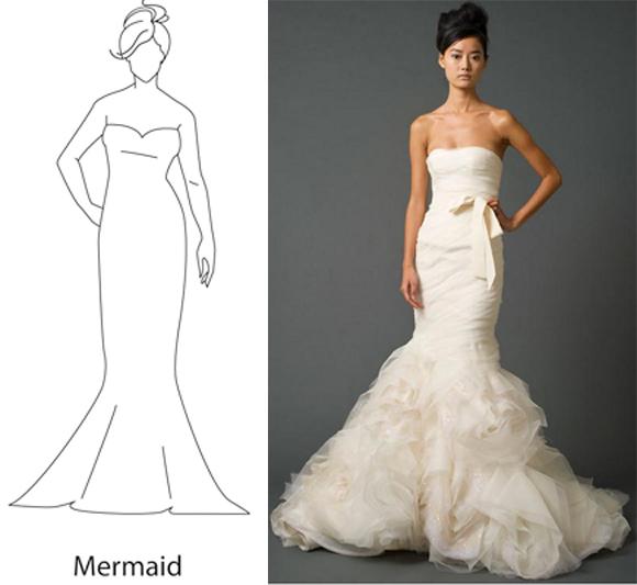 Mermaid Dresses for Petite