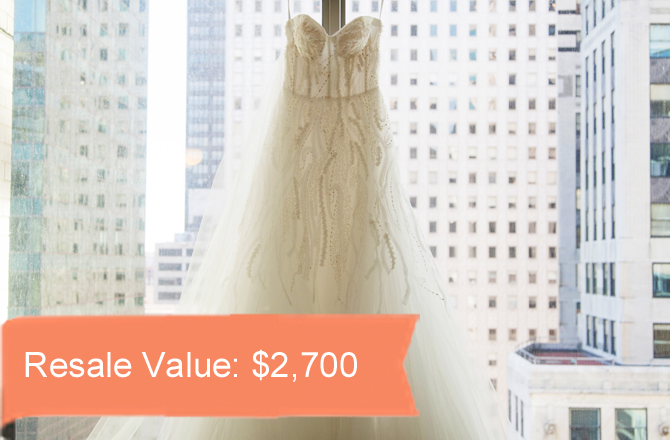 Wedding Dress Value Calculator