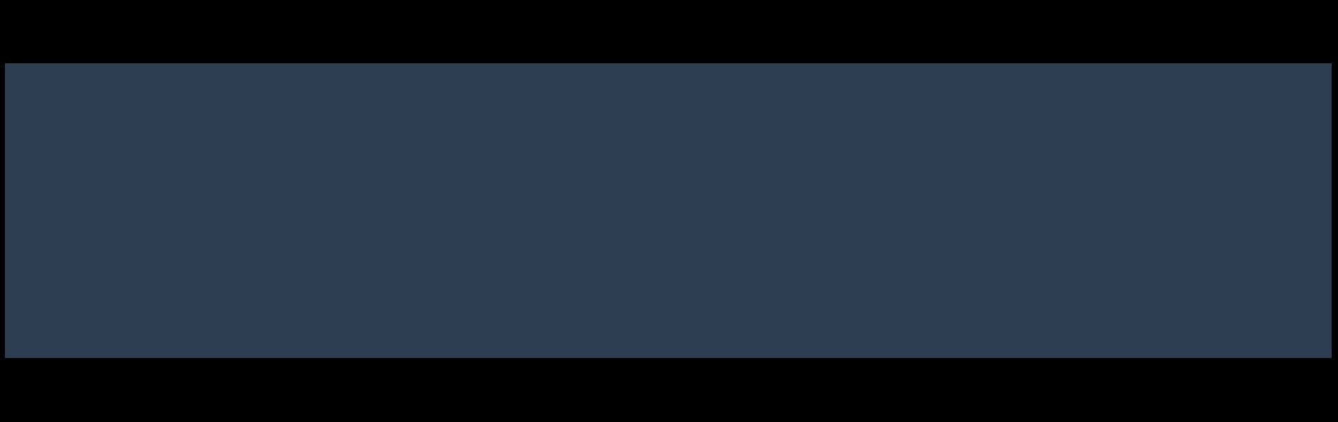 Stillwhite logo